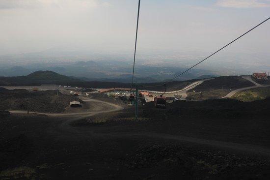 Funivia dell'Etna: Фуникулер