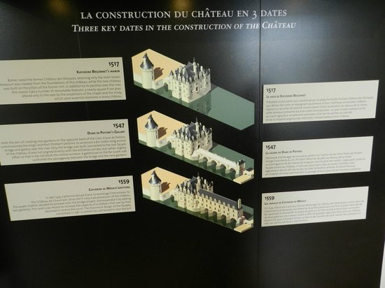 Château de Chenonceau : The castle through the years