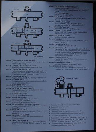 Castillo de Rosenborg: A description of the castle contents.