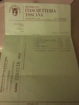 Fiaschetteria Toscana : Une addition bien salée pour un repas infâme !