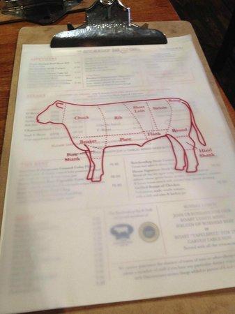 The Butchershop Bar and Grill : The menu