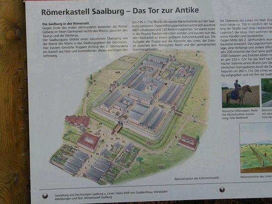 Saalburg Roman Castle and Archeology Park: Map