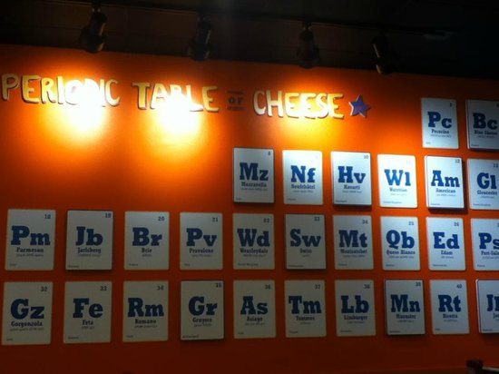 Periodic table of cheese picture of toasted winter park tripadvisor toasted periodic table of cheese urtaz Gallery