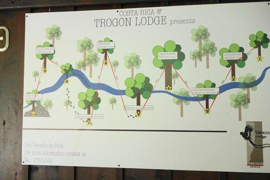 Trogon Lodge San Gerardo de Dota: zip lines
