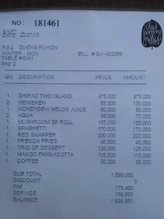 The Restaurant at Hanging Gardens Ubud, Bali: Our Bill - Exchange Rate around RP10,000 to the AU$