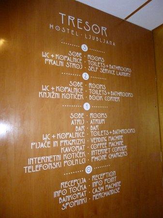 Hostel Tresor: descrizioni dei piani