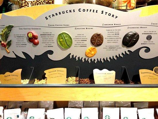 Kinlay House: Starbucks coffe
