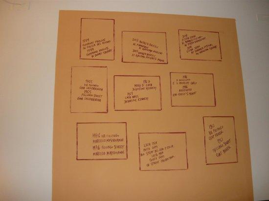 Albergo Diana : sulla parete opposta alle foto le descrizioni in corrispondenza delle foto stesse