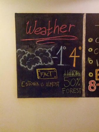 Viru Backpackers: Weather forecast