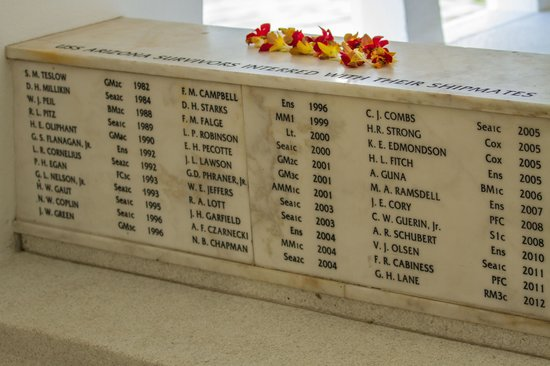 USS Arizona Memorial/World War II Valor in the Pacific National Monument: Listing of Survivors Interred with Shipmates