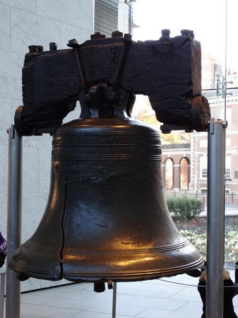Independence National Historical Park : General photo of the Liberty Bell