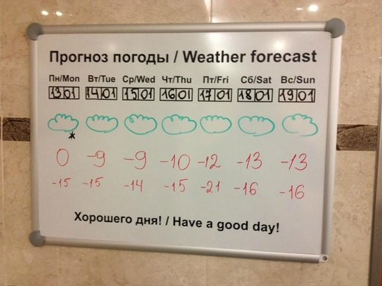 SunFlower Park Hotel: Predicion del tiempo