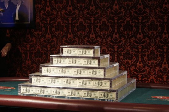 Monte Carlo Resort & Casino : реальный миллион долларов
