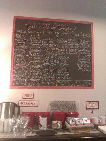 Tomato Backpackers Hotel : Доска в холле с классификацией кафе по местоположению, типу кухни и уровню цен.