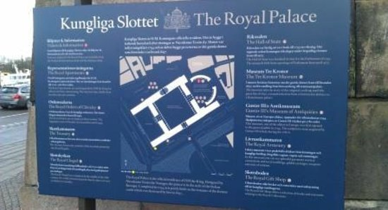 Palacio Real: Расположение дворца и музеев в нем