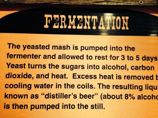 Ole Smoky Tennessee Moonshine : Fermentation 101