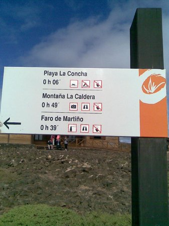 FuerteCharter: Useful signpost
