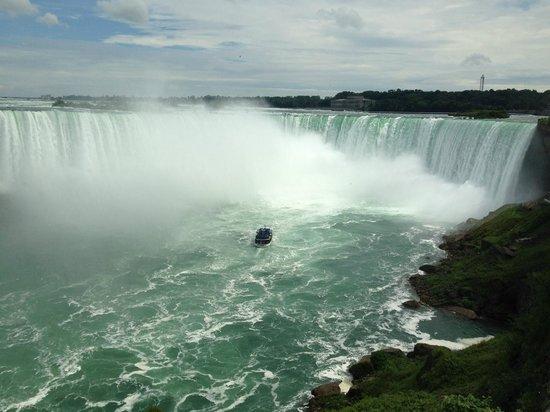 Niagara Falls: lato CANADA