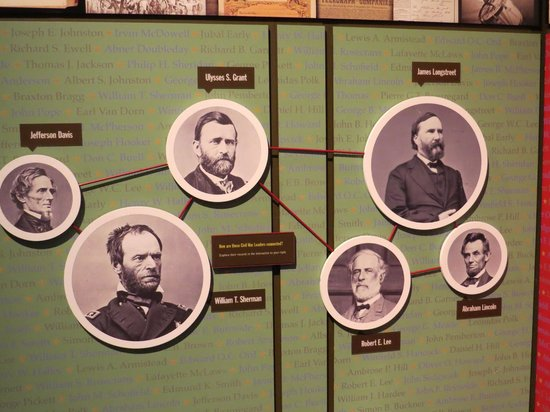 Tennessee State Museum: Exhibits explain the Civil War in detail