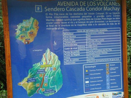 Hacienda Santa Ana : UBICACION CASACADAS DEL  RIO PITA