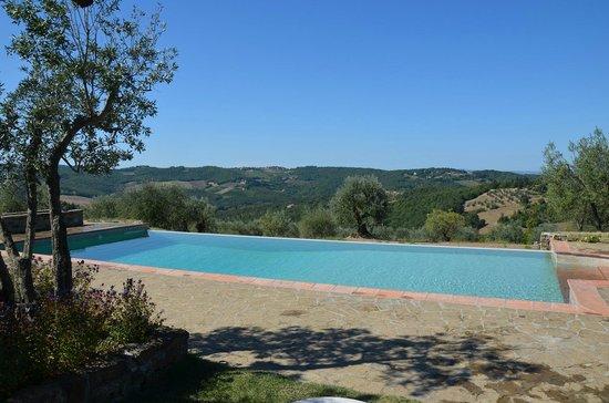 Fattoria e Villa di Rignana: Pool Fattoria di Rignana
