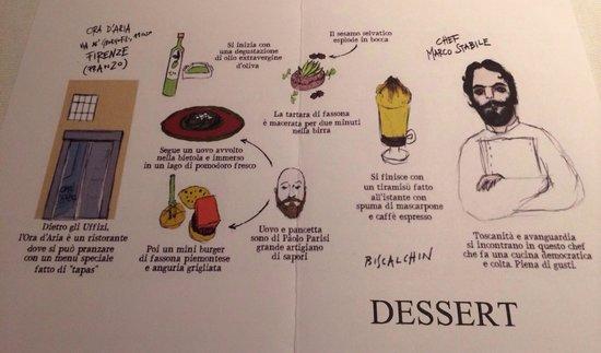 Ora d'Aria: Десерты