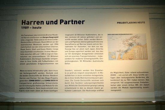 Hafenmuseum: Historie