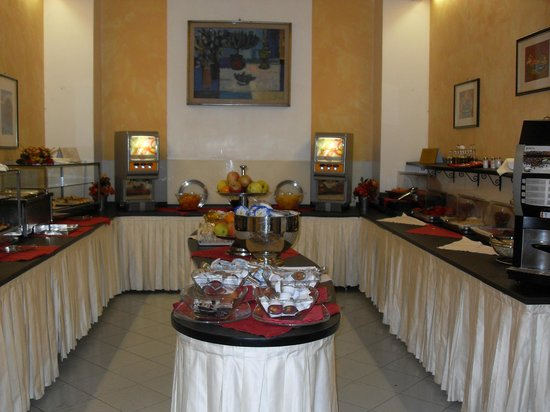 Milani Hotel : le buffet du petit déjeuner