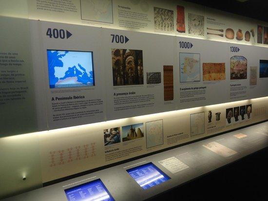 Museu da Língua Portuguesa (Museum der Portugiesischen Sprache): Museu da língua portuguesa