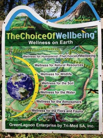GreenLagoon Wellbeing Resort: Sustainability