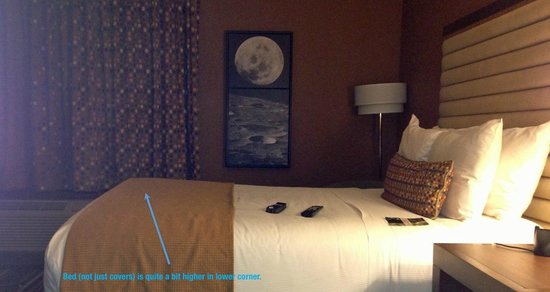 Moonrise Hotel: Foot of bed higher than head of bed.