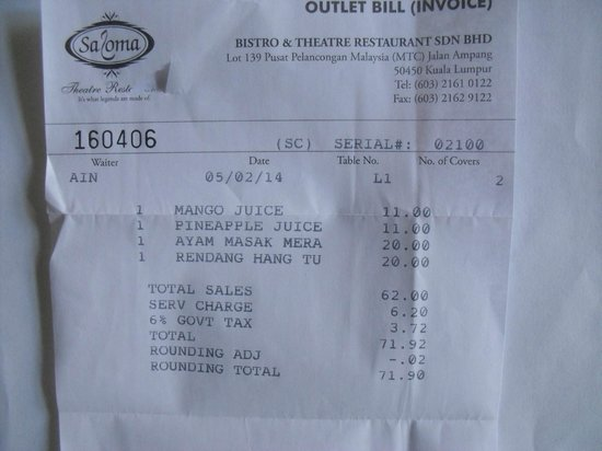 Saloma Theatre Restaurant: Evidence of that scam.