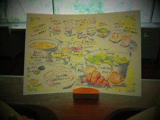 Arcana Izu: 手が込んでる朝食のお品書き。