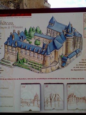 Chateau de Durtal: vue du chateau