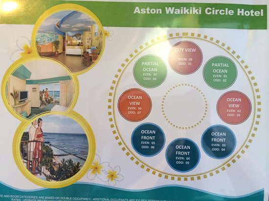 Aston Waikiki Circle Hotel: Even and Odd refers to *floor* numbers