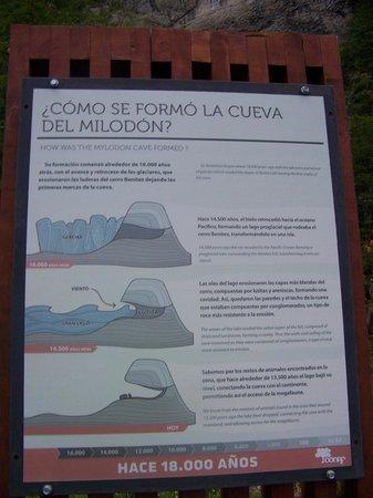 Cueva del Milodón: 2