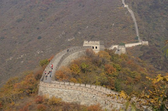 China Highlights Beijing Tours-Day Tour