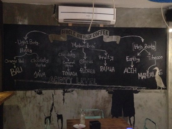 Anomali Coffee Ubud: Info on coffee