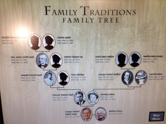 George Bush Presidential Library and Museum: Family tree