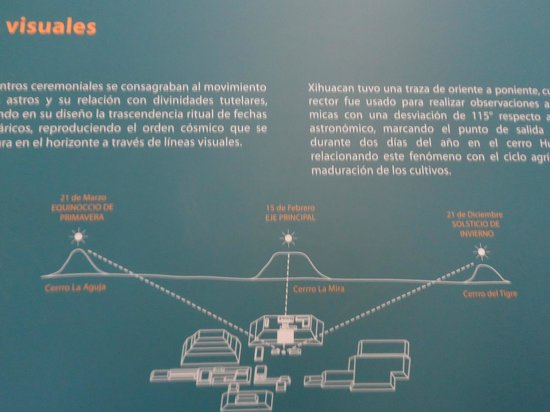 Xihuacan Museum and Archeological Site: Chart