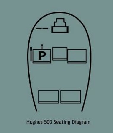 Jack Harter Helicopters - Tours: Seating Diagram Hughes 500
