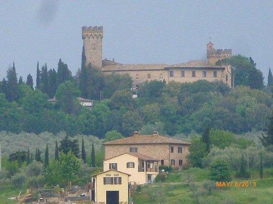 Castello di Montegufoni : VIEW FROM THE ROAD