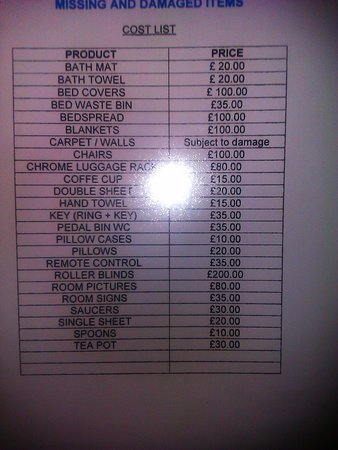 Lina Guest House: Price list for damage/missing items