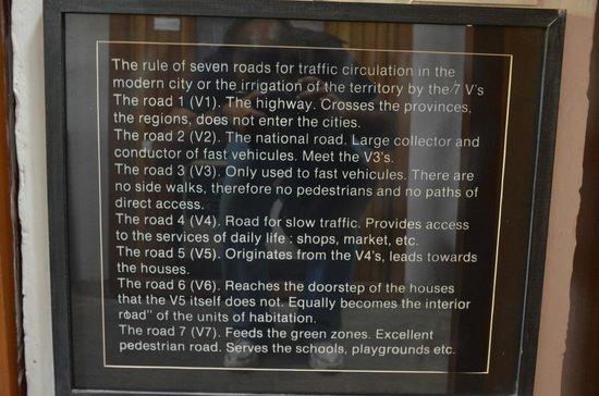 """Le Corbusier Centre: The """"7V"""" concept of Chandigarh roads"""