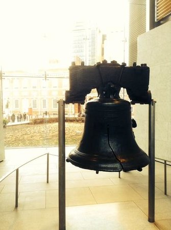 Independence National Historical Park : the bell