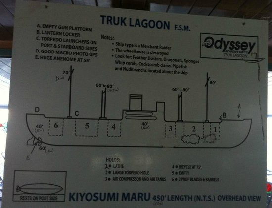 Truk Lagoon: Dive Briefing