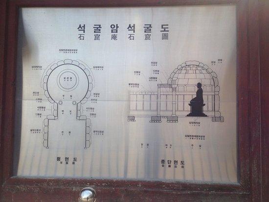 Seokguram: Buddha brochure