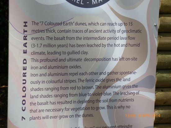 Seven Colored Earths: info sign