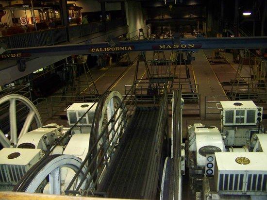 Cable Car Museum: Vistas del museo Cablecar