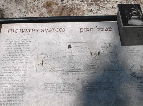 Megiddo National Park: Megiddo
